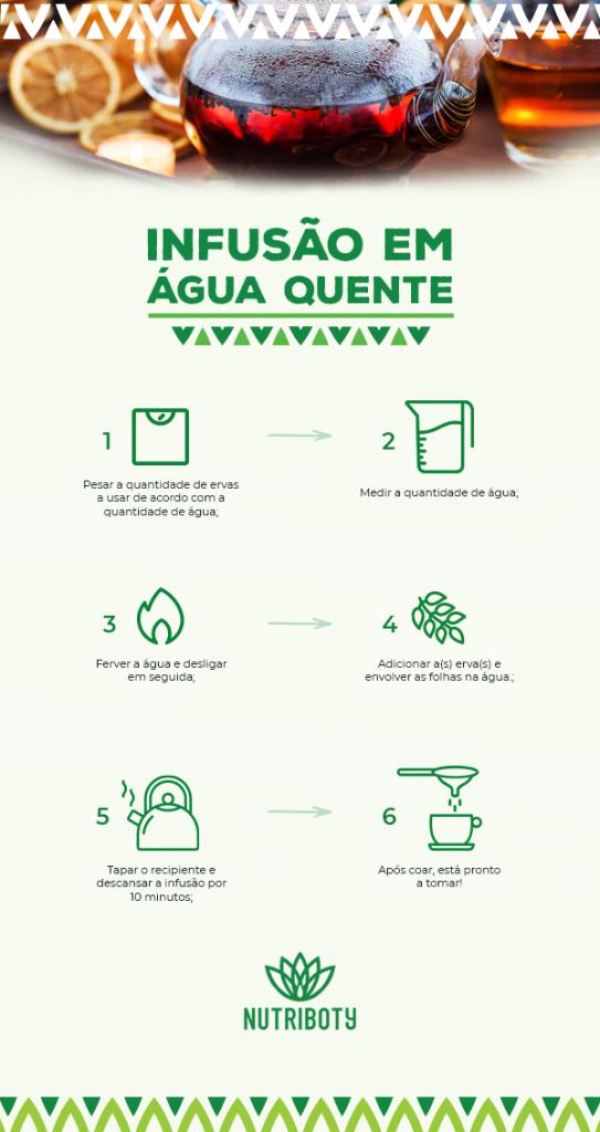 Como preparar uma infusão em água quente - Nutriboty